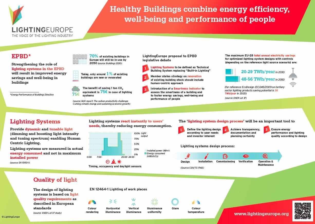 Healthy building info page 1 20171013